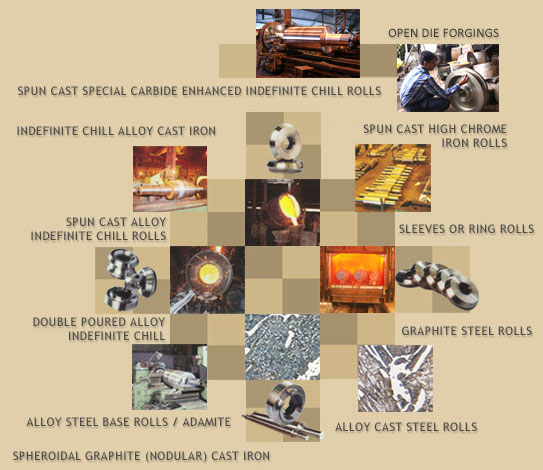 steel, rolls, Rolls for all types of Steel Rolling Mills, calcutta, castings, steel rolls, Bharat, manufacturers, exporters of rolls from india, indian exporters of rolls, export & import, calcutta rolls, india rolls, rolls exporters, Indian Manufacturers, Exporters and Importers, Exporter and Manufacturer, India Business Export Import, Bharat Roll Industry Pvt. Ltd.
